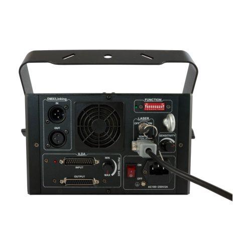 CS1000RGBMK2_rear