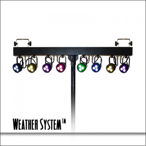 Weather System